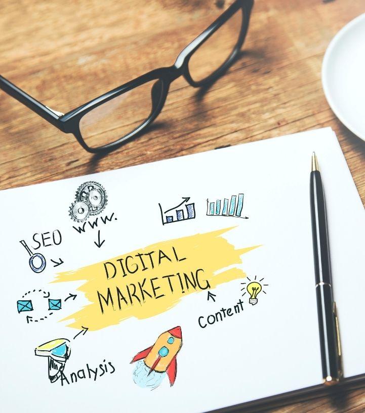 marketing-direction