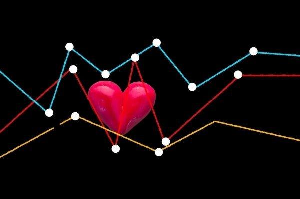 marketing analytics heart
